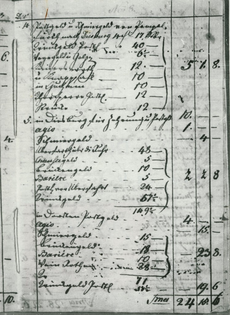 """Reiseausgabe, darunter Dorstener Postgeld, """"Wein Rothen"""" und andere Ausgaben"""