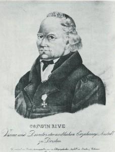 Johann Goswin Rive