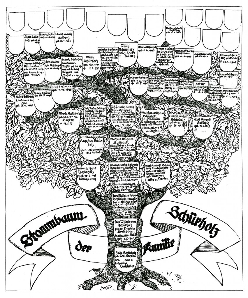 Stammbaum der Familie Schürholz bis 1925