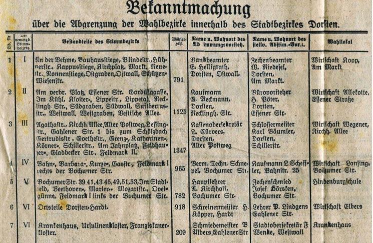 Zeitungsankündigung zu den Wahlen 1929